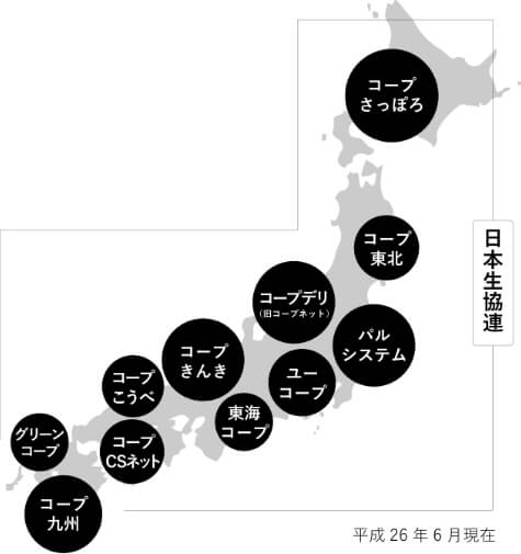 生協・ネットワークのイメージ図